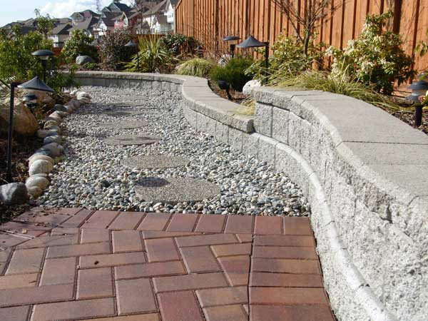 Retaining Walls with Built in Drainage Solve Water